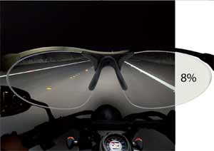 occhiali fotocromatici notte